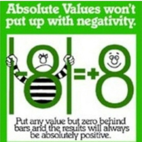 facts-about-absolute-value